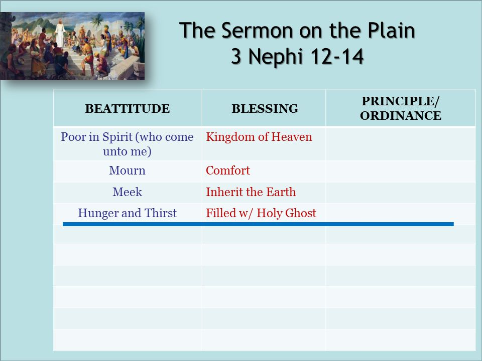 BEATTITUDE BLESSING PRINCIPLE/ ORDINANCE Poor in Spirit (who come unto me) Kingdom of Heaven MournComfort MeekInherit the Earth Hunger and ThirstFille