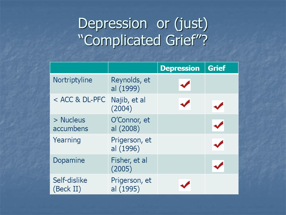 "Depression or (just) ""Complicated Grief""? DepressionGrief NortriptylineReynolds, et al (1999) < ACC & DL-PFCNajib, et al (2004) > Nucleus accumbens O'"