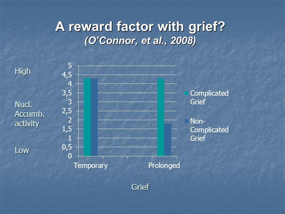 A reward factor with grief (O'Connor, et al., 2008) HighNucl.Accumb.activity LowGrief