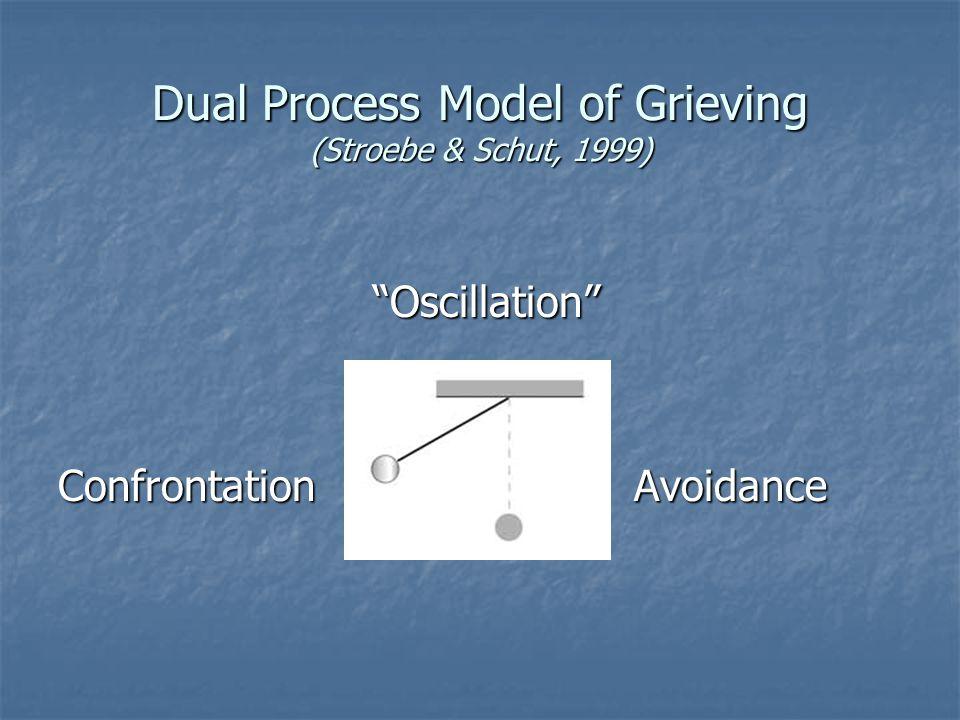 Dual Process Model of Grieving (Stroebe & Schut, 1999) Oscillation Oscillation Confrontation Avoidance