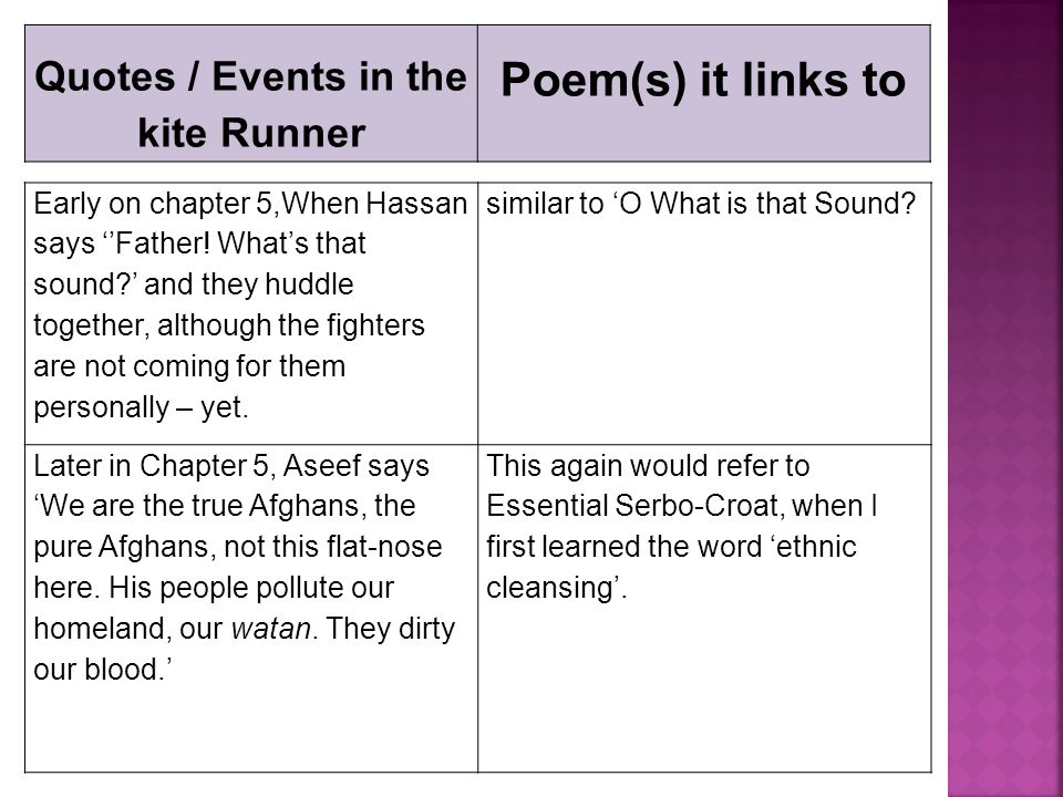 Quotes / Events in the kite Runner Poem(s) it links to Early on chapter 5,When Hassan says ''Father! What's that sound?' and they huddle together, alt