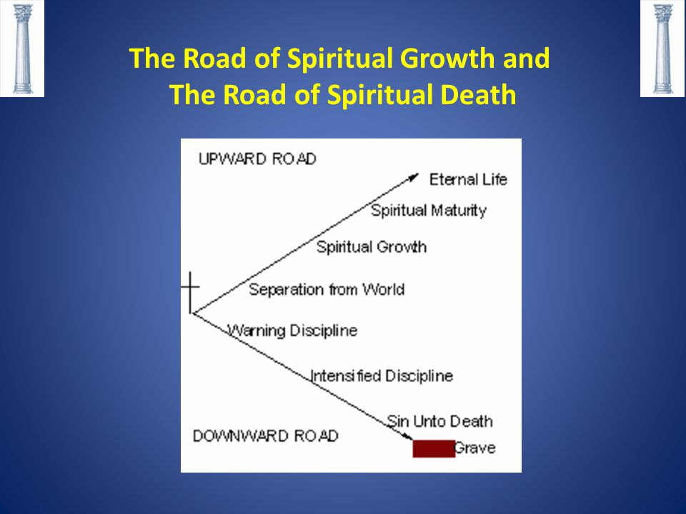 The Road of Spiritual Growth and The Road of Spiritual Death