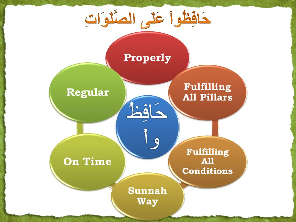 Properly Fulfilling all of the pillars, conditions, correct manner Performing the prayer on time Constantly حَافِظُ واْ Properly Fulfilling All Pillars Fulfilling All Conditions Sunnah Way On Time Regular