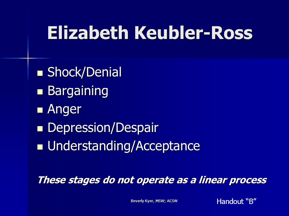 Beverly Kyer, MSW; ACSW Elizabeth Keubler-Ross Elizabeth Keubler-Ross Shock/Denial Shock/Denial Bargaining Bargaining Anger Anger Depression/Despair Depression/Despair Understanding/Acceptance Understanding/Acceptance These stages do not operate as a linear process Handout B