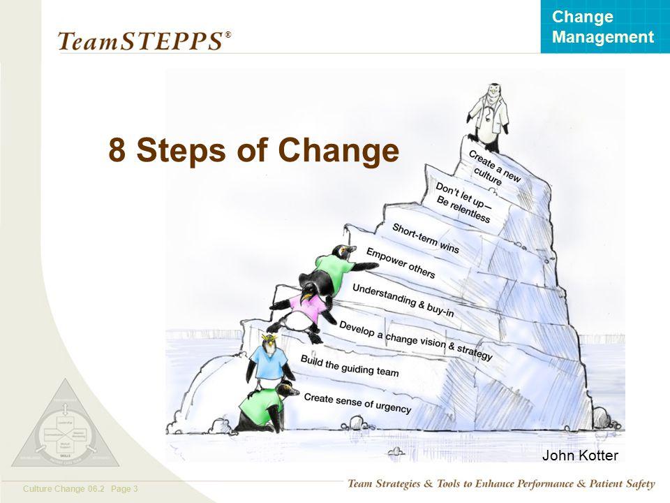 T EAM STEPPS 05.2 Culture Change 06.2 Page 3 Change Management ® John Kotter 8 Steps of Change