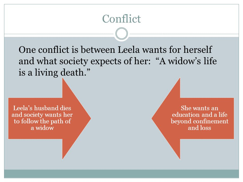 Conflict Leela's husband dies and society wants her to follow the path of a widow She wants an education and a life beyond confinement and loss One co