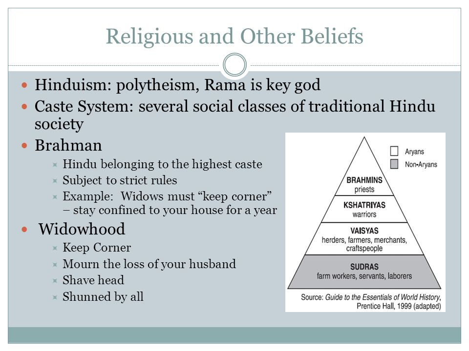 Religious and Other Beliefs Hinduism: polytheism, Rama is key god Caste System: several social classes of traditional Hindu society Brahman  Hindu be