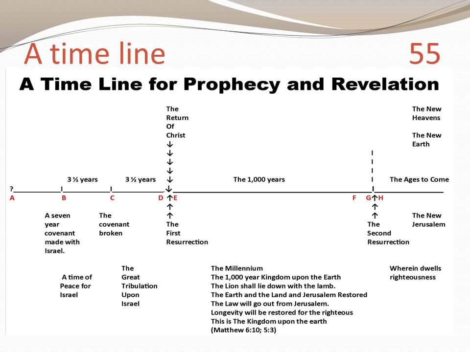 A time line 55