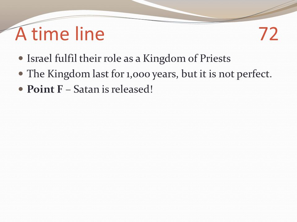A time line 72 Israel fulfil their role as a Kingdom of Priests The Kingdom last for 1,000 years, but it is not perfect.