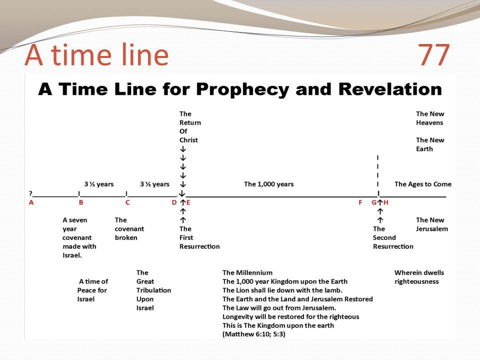 A time line 77