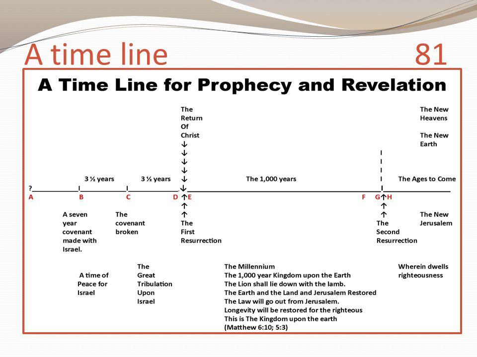 A time line 81