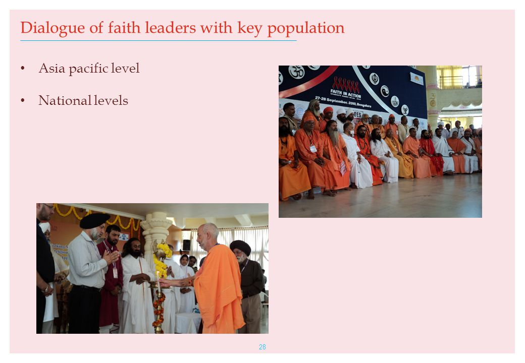 Asia pacific level National levels 28 Dialogue of faith leaders with key population