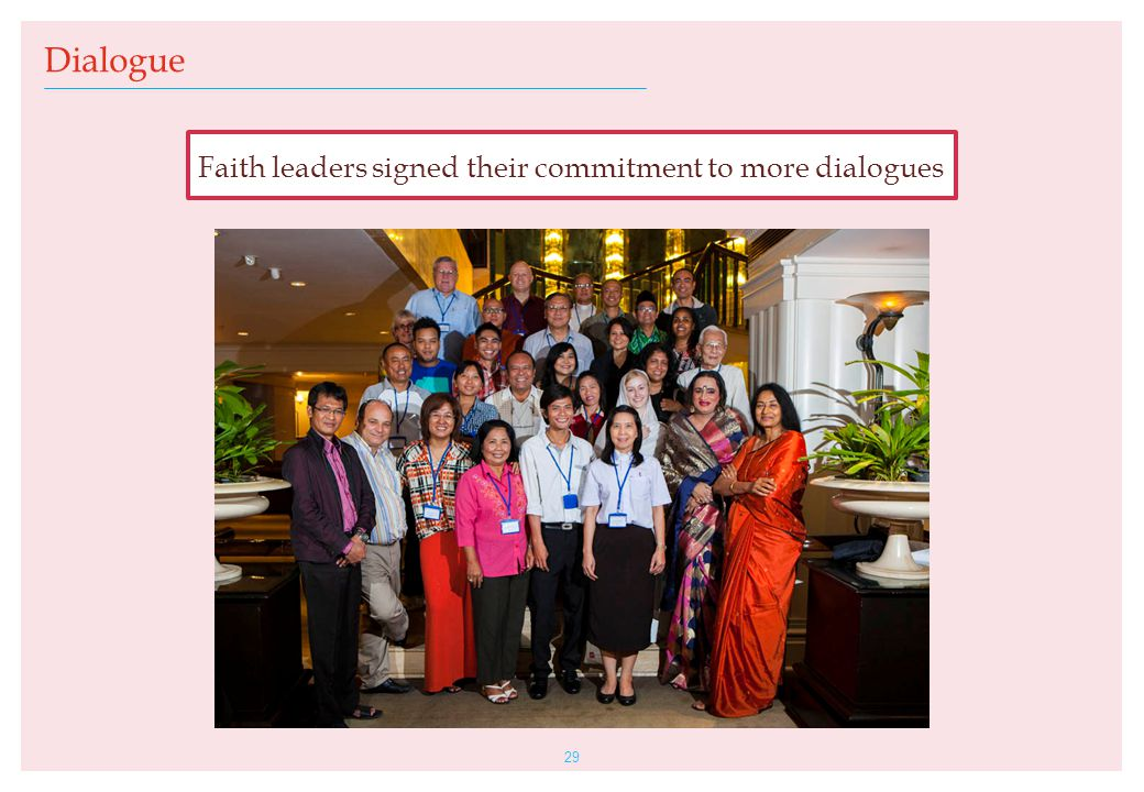 29 Dialogue Faith leaders signed their commitment to more dialogues