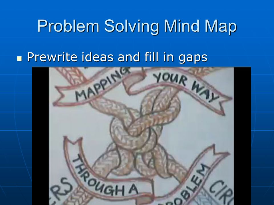 Problem Solving Mind Map Prewrite ideas and fill in gaps Prewrite ideas and fill in gaps