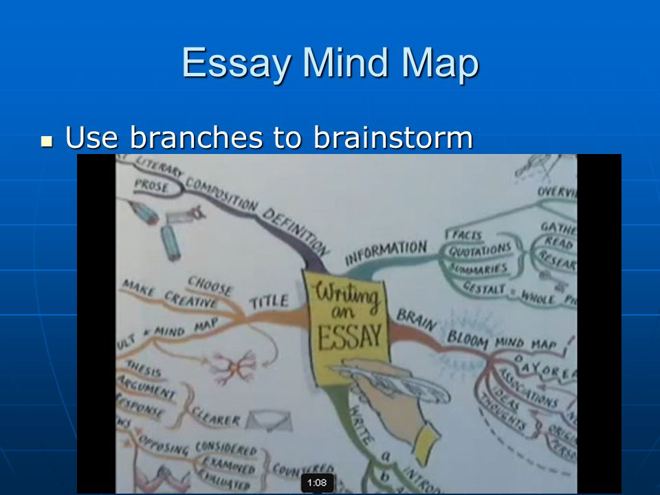Essay Mind Map Use branches to brainstorm Use branches to brainstorm