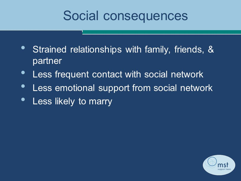 Social consequences Strained relationships with family, friends, & partner Less frequent contact with social network Less emotional support from social network Less likely to marry