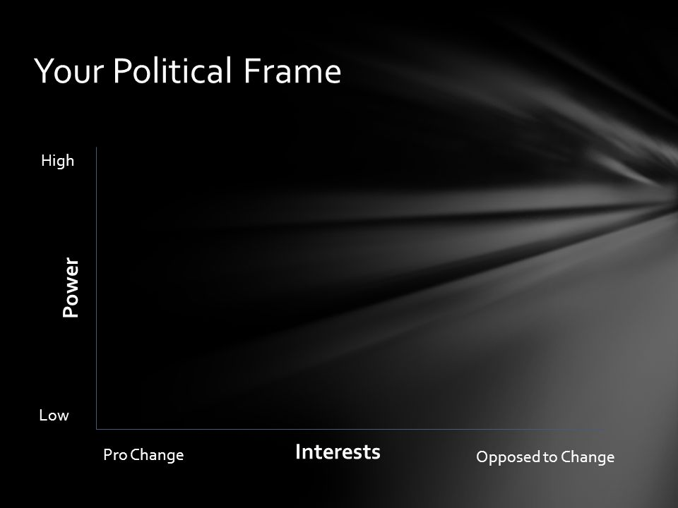Your Political Frame Power High Low Pro Change Opposed to Change Interests
