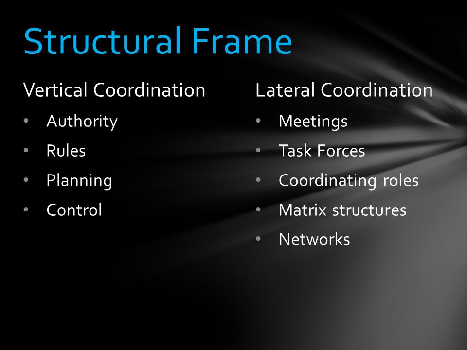 Lateral Coordination Meetings Task Forces Coordinating roles Matrix structures Networks Structural Frame Vertical Coordination Authority Rules Planning Control