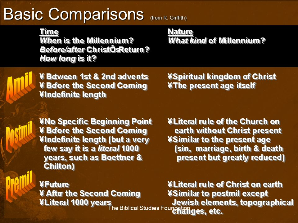 Basic Comparisons (from R. Griffith) The Biblical Studies Foundation