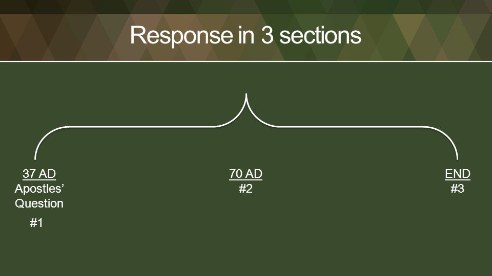Response in 3 sections 37 AD Apostles' Question 70 AD #2 END #3 #1