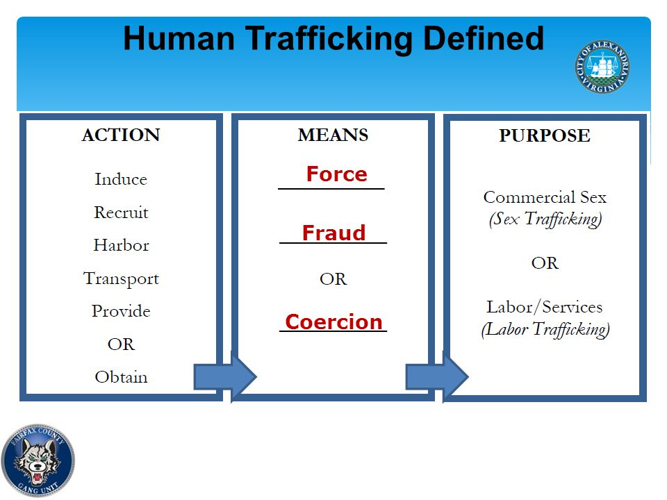 Human Trafficking Defined Fraud Coercion Force