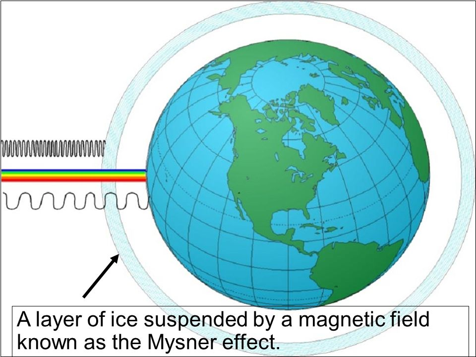 A layer of ice suspended by a magnetic field known as the Mysner effect.