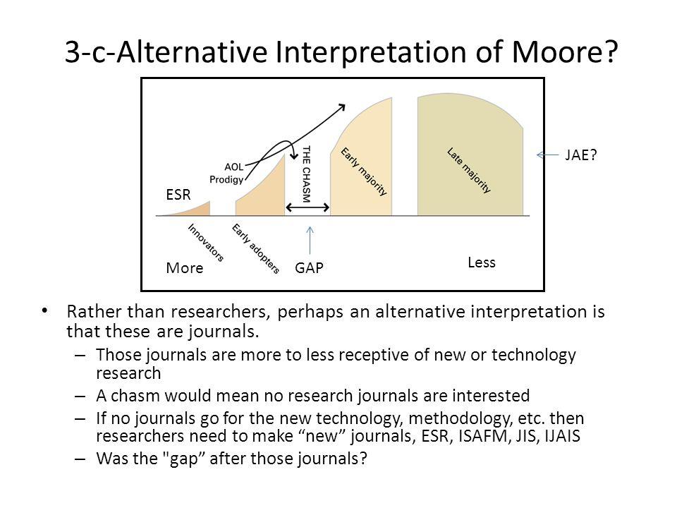 3-c-Alternative Interpretation of Moore.