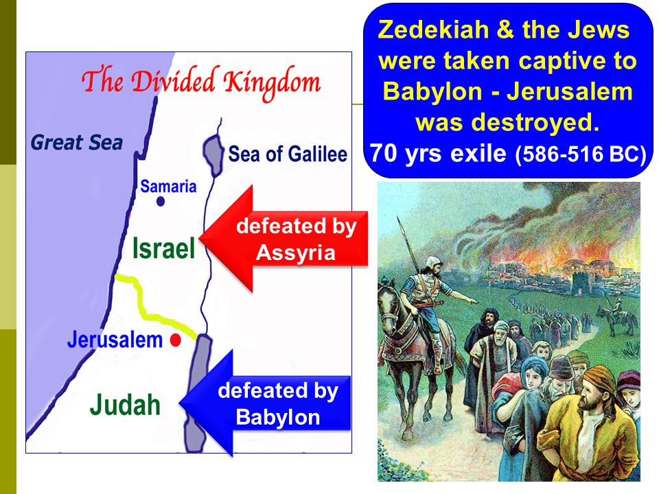 defeated by Assyria defeated by Assyria defeated by Babylon defeated by Babylon Zedekiah & the Jews were taken captive to Babylon - Jerusalem was destroyed.