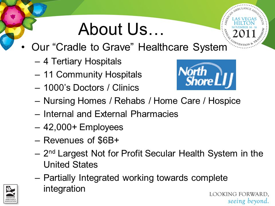 "About Us… Our ""Cradle to Grave"" Healthcare System –4 Tertiary Hospitals –11 Community Hospitals –1000's Doctors / Clinics –Nursing Homes / Rehabs / Ho"
