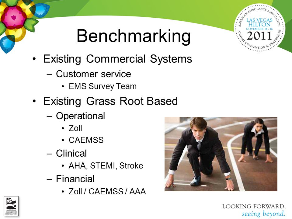 Benchmarking Existing Commercial Systems –Customer service EMS Survey Team Existing Grass Root Based –Operational Zoll CAEMSS –Clinical AHA, STEMI, Stroke –Financial Zoll / CAEMSS / AAA