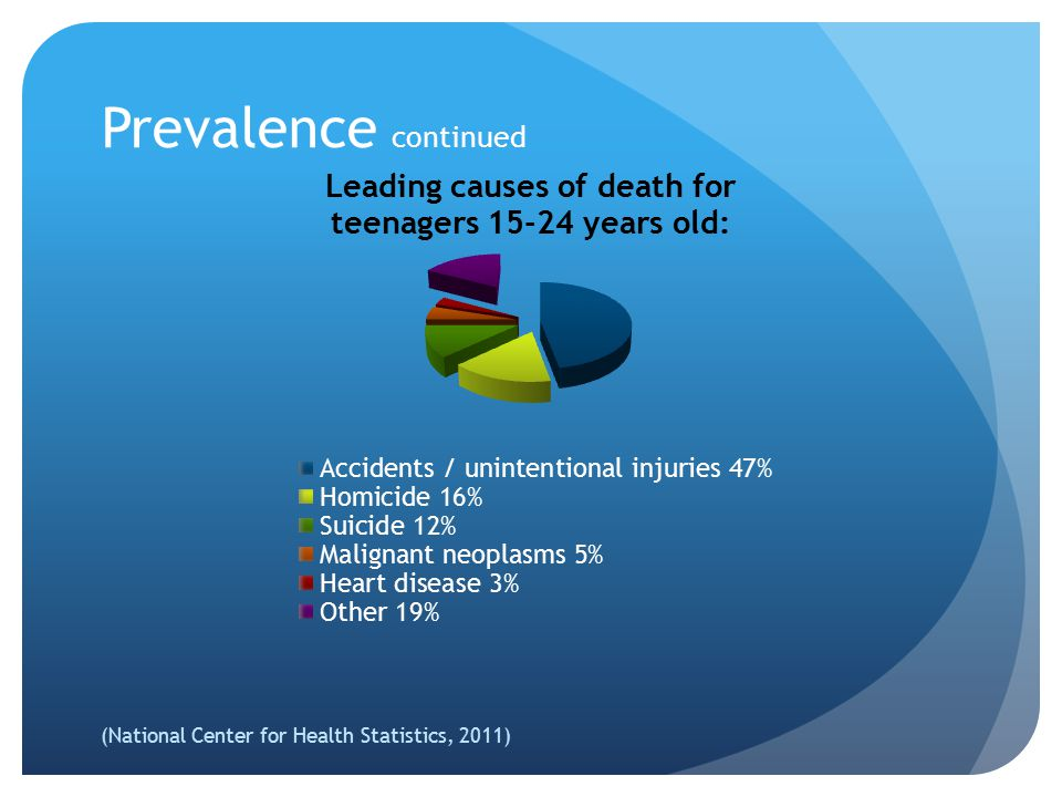 Prevalence continued (National Center for Health Statistics, 2011)