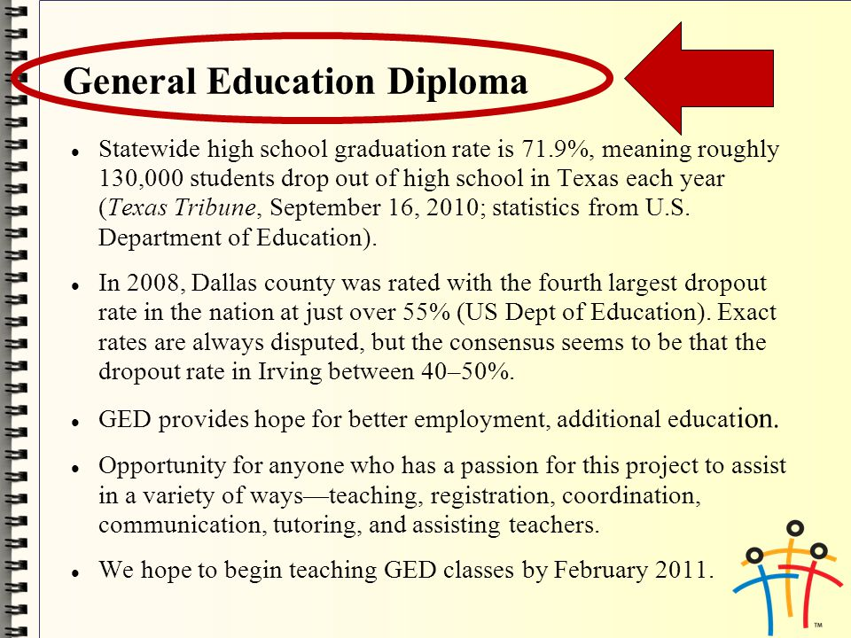 General Education Diploma Statewide high school graduation rate is 71.9%, meaning roughly 130,000 students drop out of high school in Texas each year (Texas Tribune, September 16, 2010; statistics from U.S.