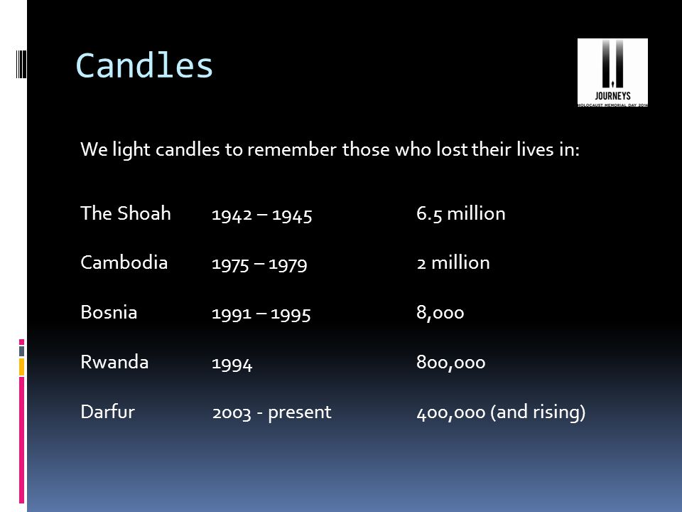 Candles We light candles to remember those who lost their lives in: The Shoah 1942 – 19456.5 million Cambodia1975 – 19792 million Bosnia1991 – 19958,000 Rwanda1994800,000 Darfur2003 - present400,000 (and rising)