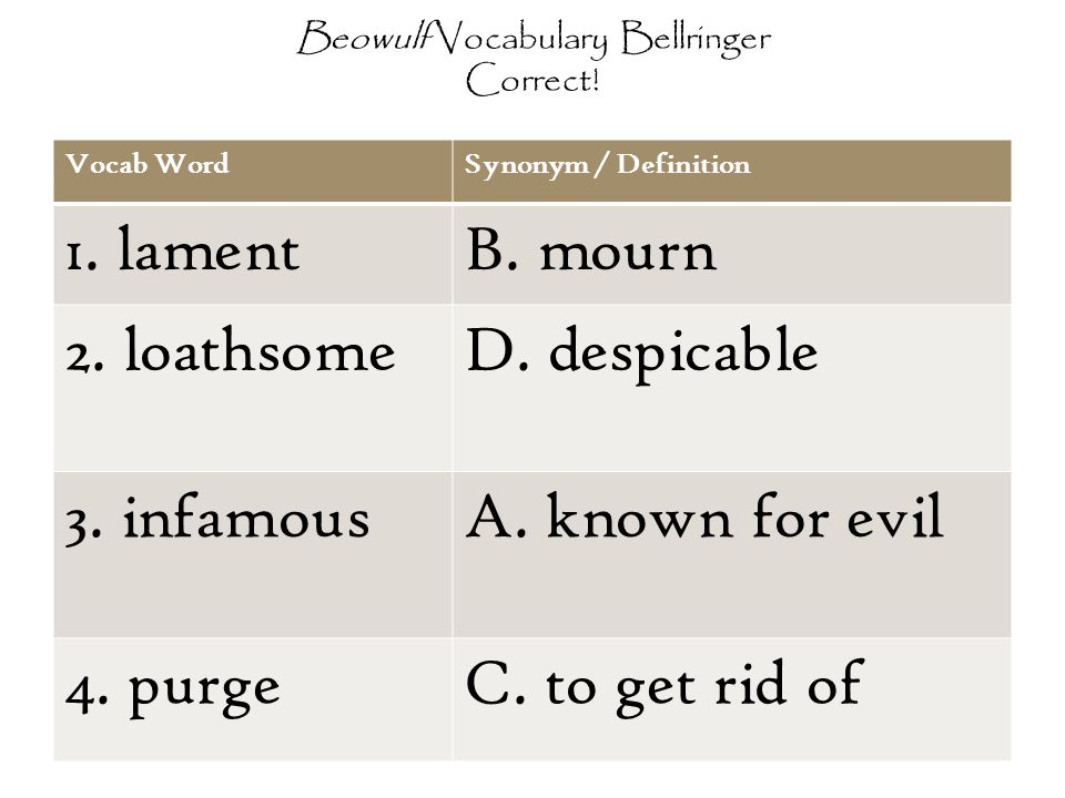 Beowulf Vocabulary Bellringer Correct.Vocab WordSynonym / Definition 1.