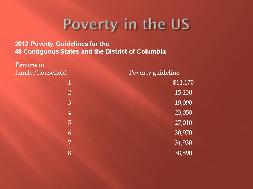 Persons in family/householdPoverty guideline 1$11,170 215,130 319,090 423,050 527,010 630,970 734,930 838,890 2012 Poverty Guidelines for the 48 Contiguous States and the District of Columbia