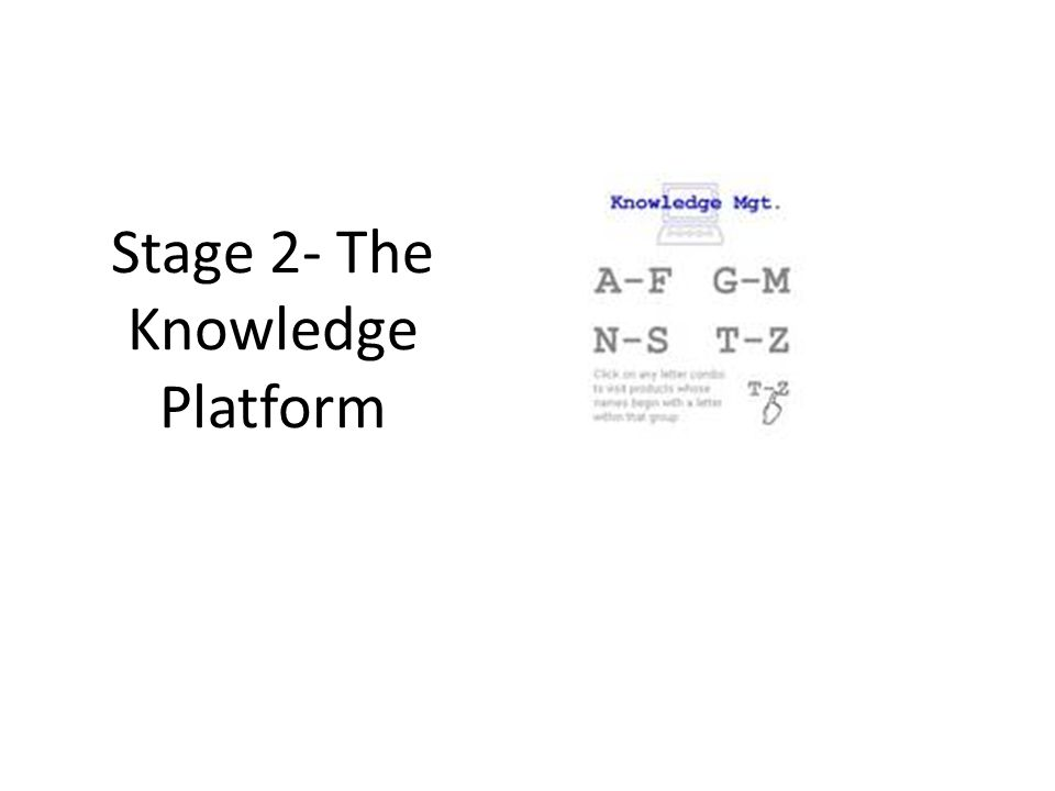 Stage 2- The Knowledge Platform