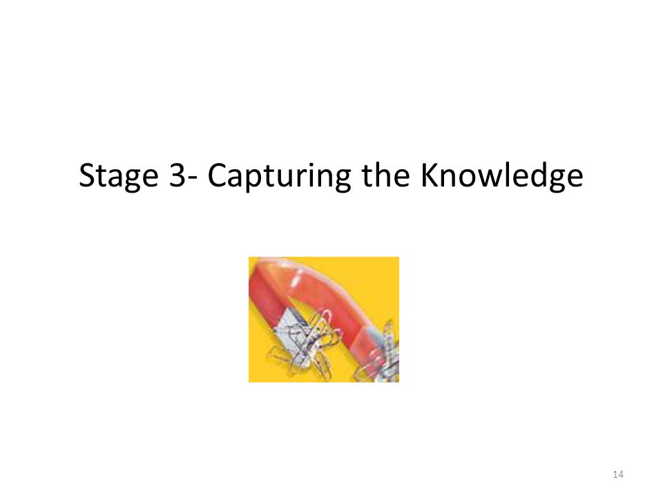 14 Stage 3- Capturing the Knowledge
