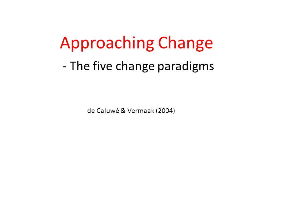 Approaching Change - The five change paradigms de Caluwé & Vermaak (2004)