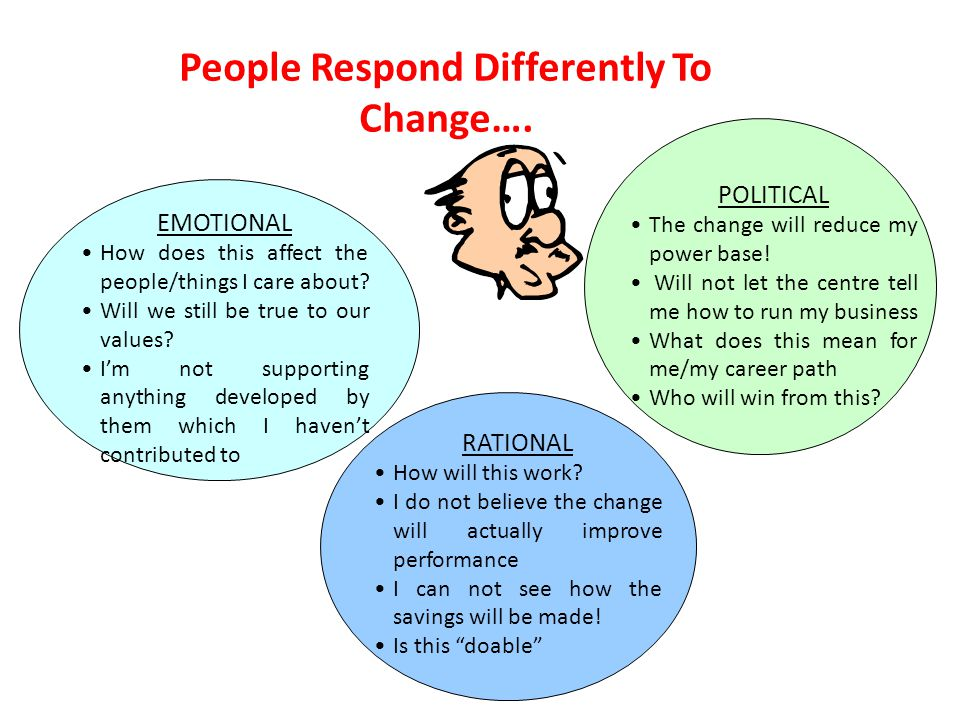 People Respond Differently To Change….