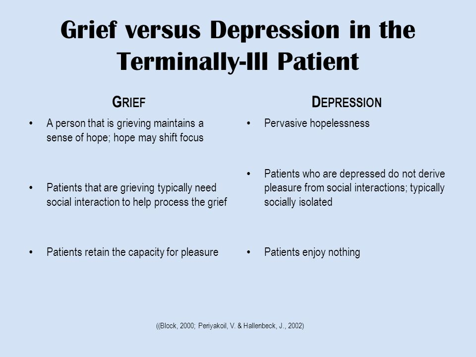 Grief versus Depression in the Terminally-Ill Patient G RIEF A person that is grieving maintains a sense of hope; hope may shift focus Patients that are grieving typically need social interaction to help process the grief Patients retain the capacity for pleasure D EPRESSION Pervasive hopelessness Patients who are depressed do not derive pleasure from social interactions; typically socially isolated Patients enjoy nothing ((Block, 2000; Periyakoil, V.