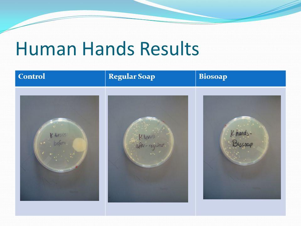 Toothbrush Results ControlRegular SoapBiosoap
