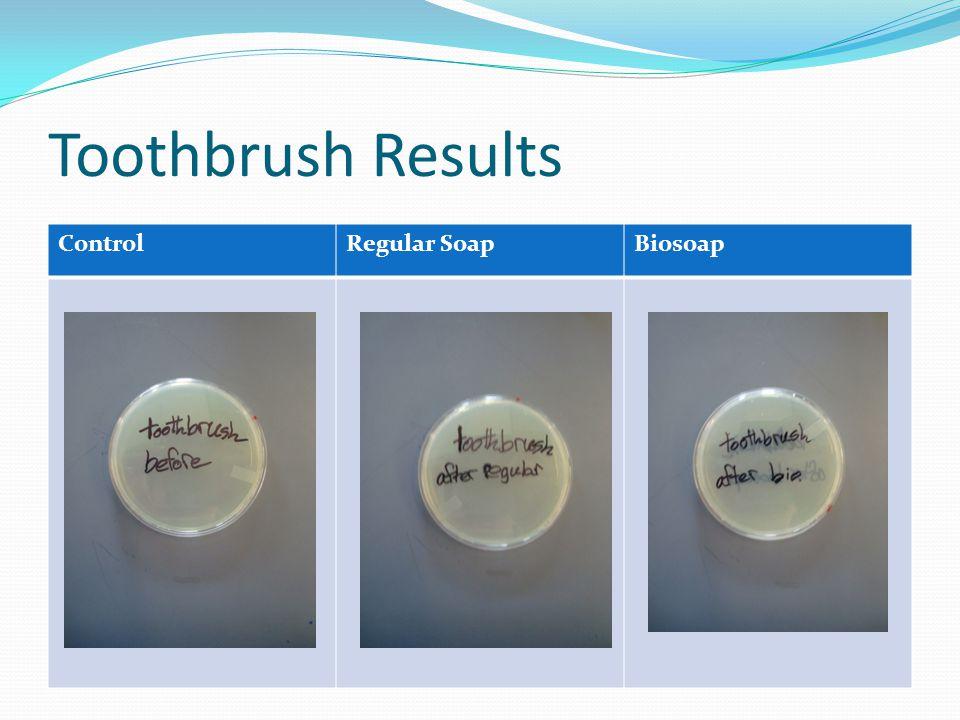 Dish Results ControlRegular SoapBiosoap