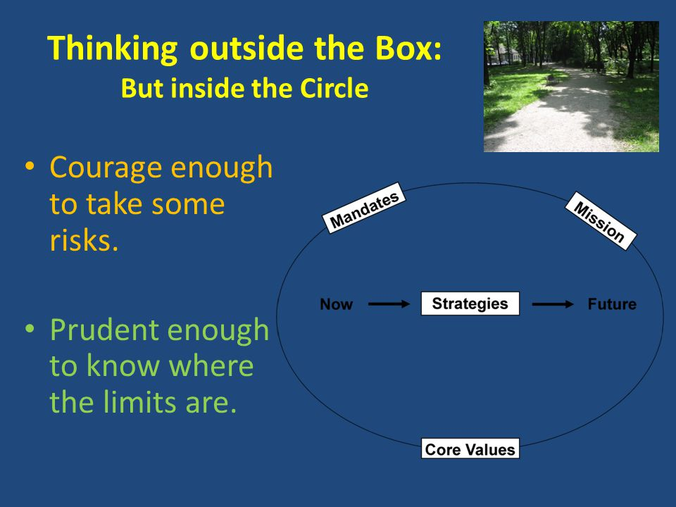 Thinking outside the Box: But inside the Circle Courage enough to take some risks.