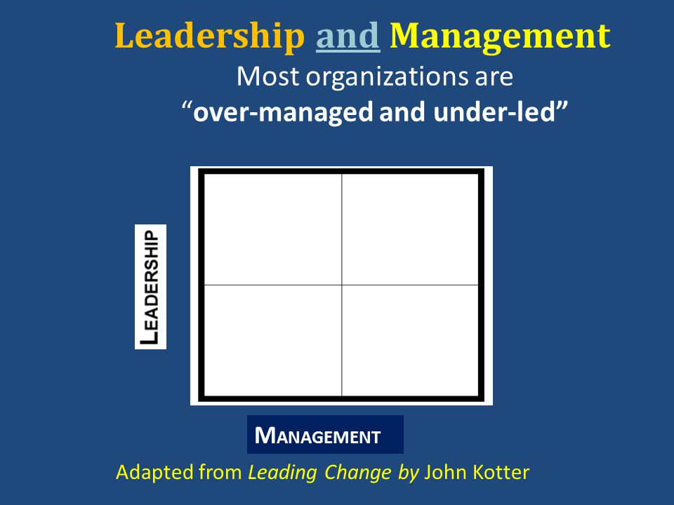 "Leadership and Management Most organizations are ""over-managed and under-led"" M ANAGEMENT Adapted from Leading Change by John Kotter"