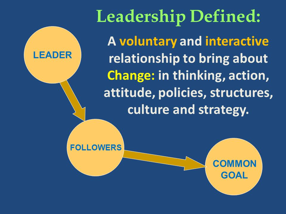 A voluntary and interactive relationship to bring about Change: in thinking, action, attitude, policies, structures, culture and strategy.