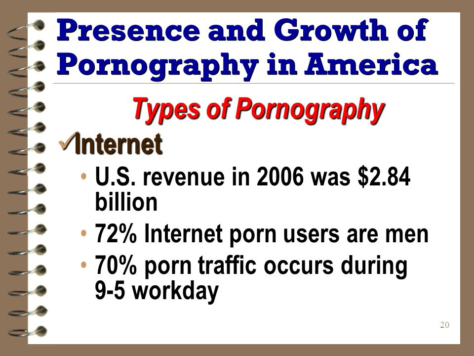 20 Presence and Growth of Pornography in America Types of Pornography Internet Internet U.S.