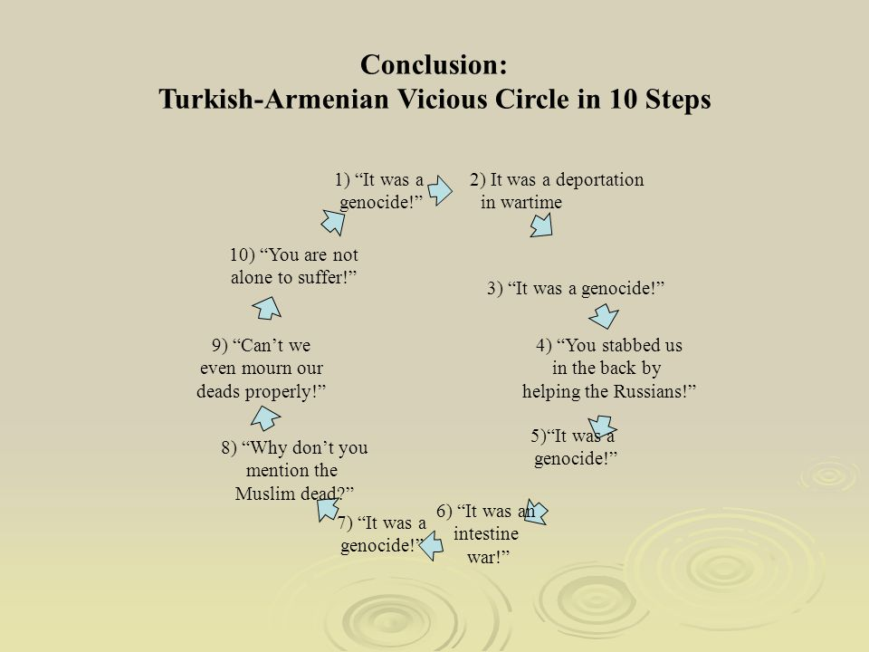 Conclusion: Turkish-Armenian Vicious Circle in 10 Steps 2) It was a deportation in wartime 3) It was a genocide! 5) It was a genocide! 6) It was an intestine war! 4) You stabbed us in the back by helping the Russians! 7) It was a genocide! 8) Why don't you mention the Muslim dead 10) You are not alone to suffer! 9) Can't we even mourn our deads properly! 1) It was a genocide!