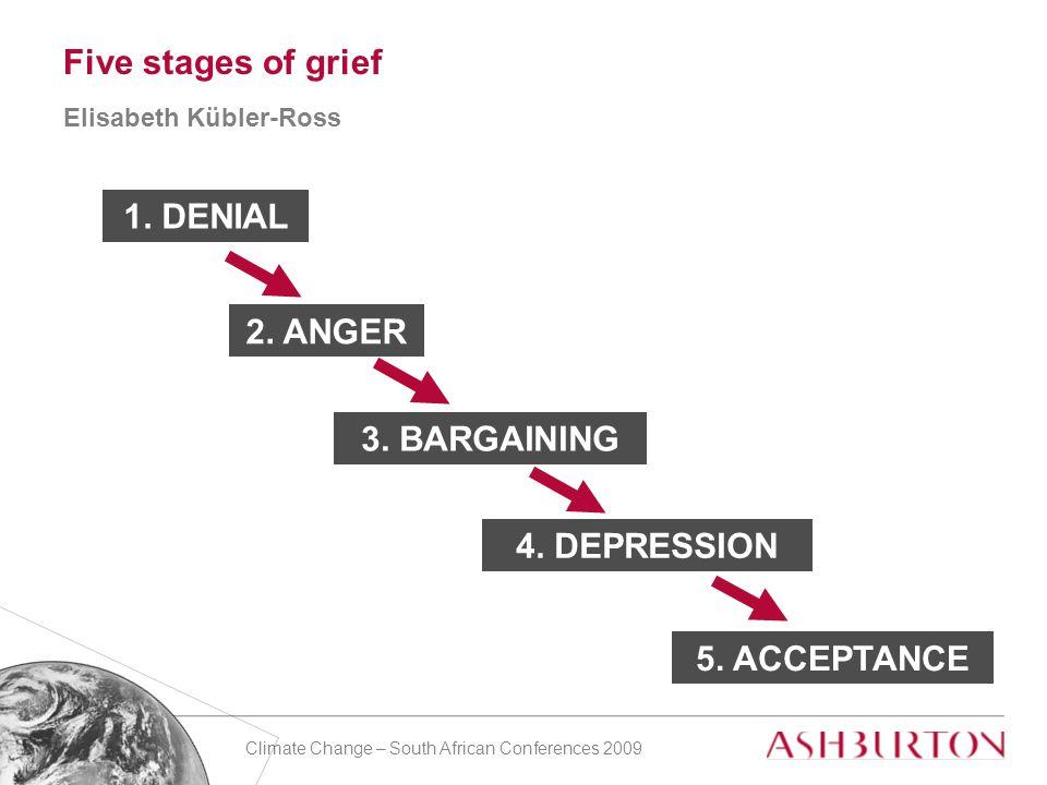 Climate Change – South African Conferences 2009 Five stages of grief Elisabeth Kübler-Ross 1.