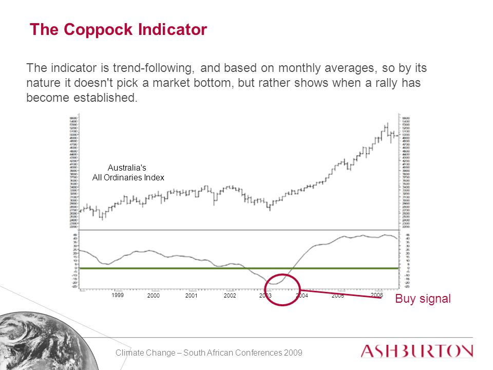 Climate Change – South African Conferences 2009 2006 2005200420032002 2001 2000 1999 Australia s All Ordinaries Index The Coppock Indicator The indicator is trend-following, and based on monthly averages, so by its nature it doesn t pick a market bottom, but rather shows when a rally has become established.