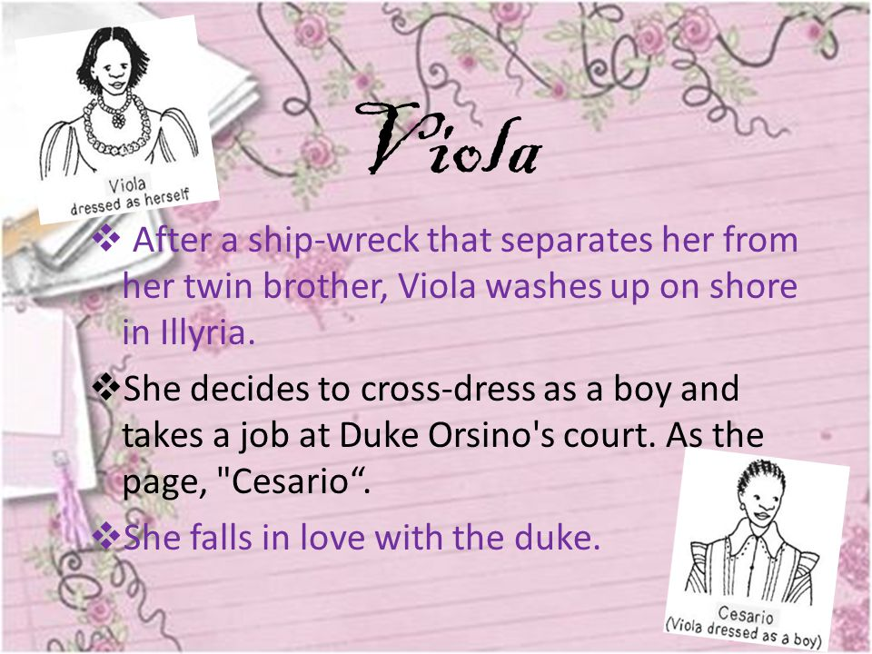 Characters Orsino Cesario [Viola] OliviaMalvolioSir Toby Sir Andrew MariaFesteSebastion